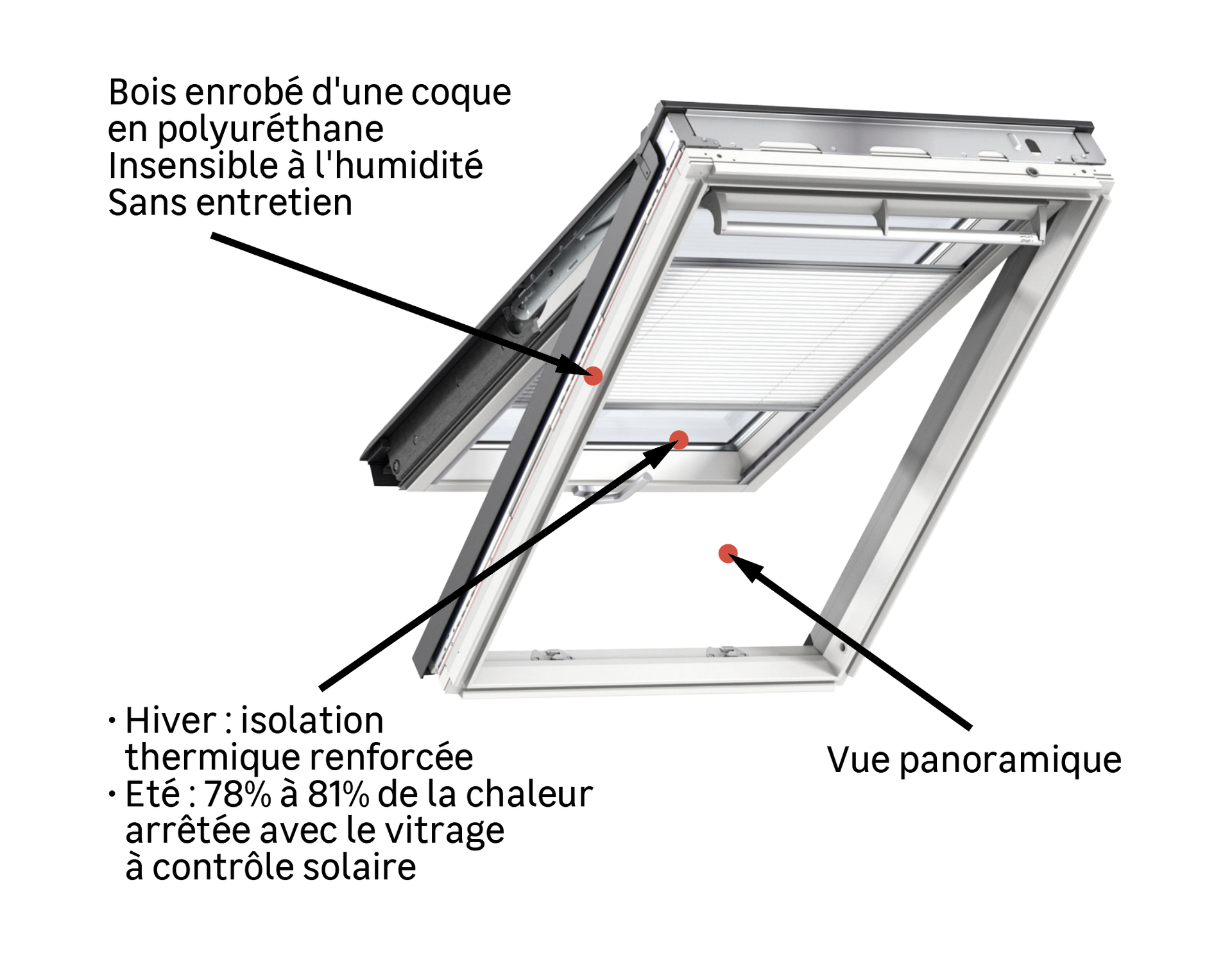 Velux 78 X 140 Tout Confort Whitefinish Bois Blanc A Projection Gpl Mk08 Leroy Merlin