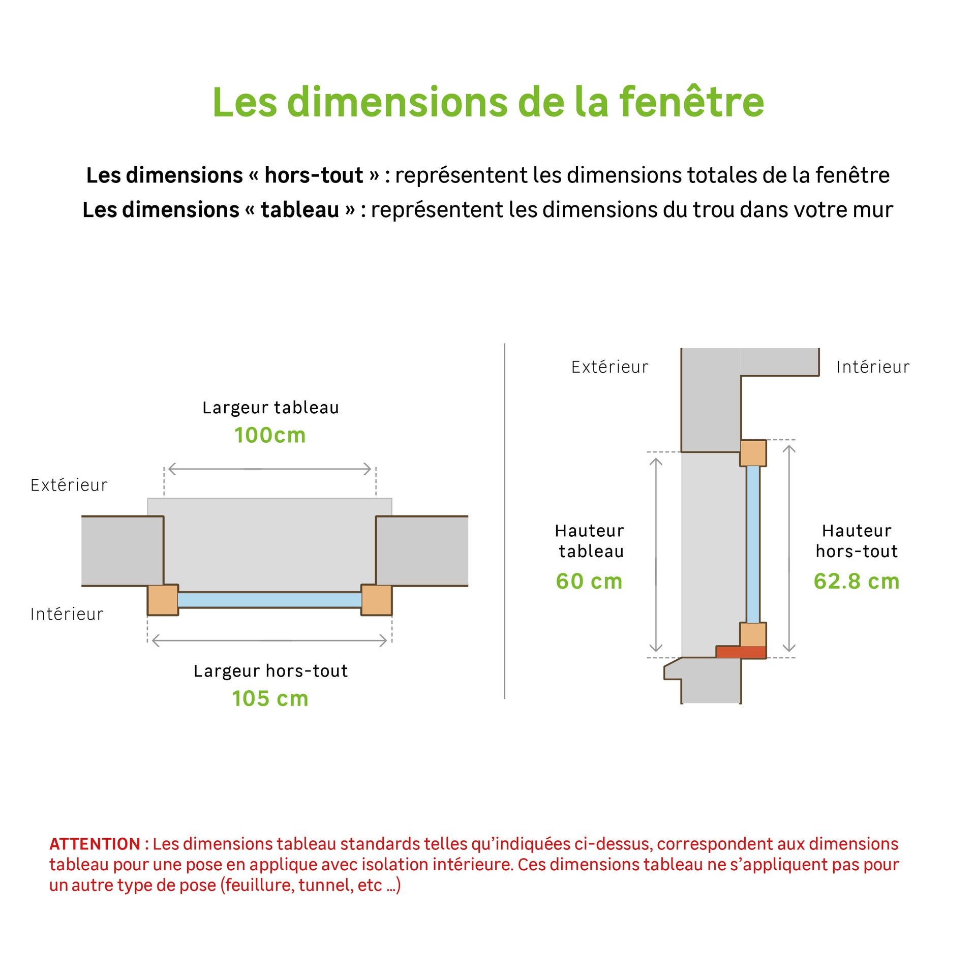 Fenetre Abattant Bois H 60 X L 100 Cm Pin 1 Leroy Merlin