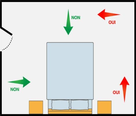Comment Choisir Sa Climatisation Leroy Merlin